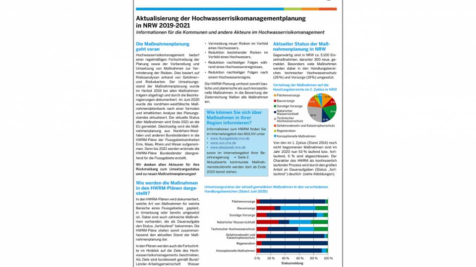 NRW-HWRM-Infoblatt-Titelseite-Rahmen