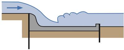 Absturz Schema w400 h164